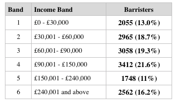 how-much-do-barristers-earn.png