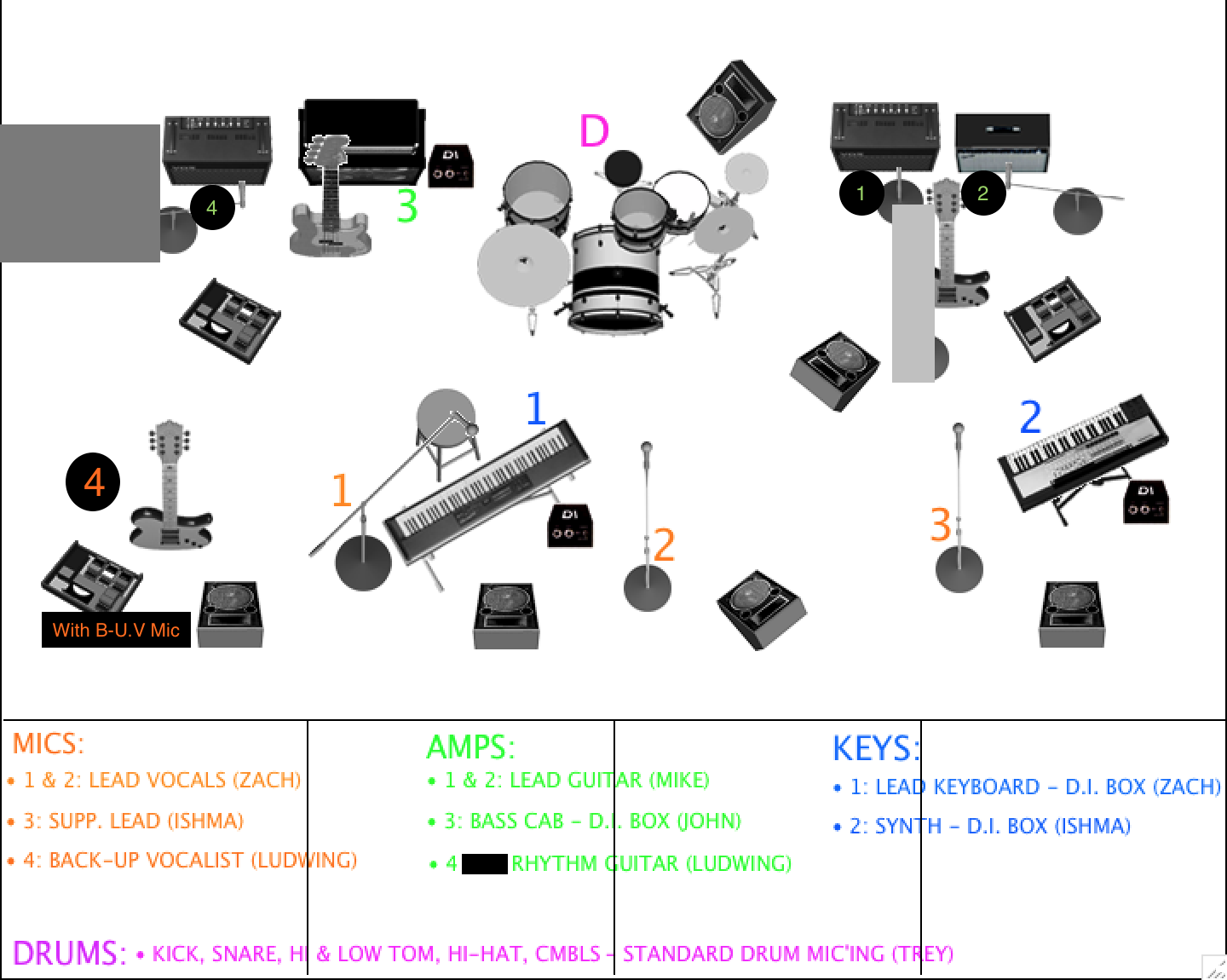 2018 AZP STAGE PLOT.png