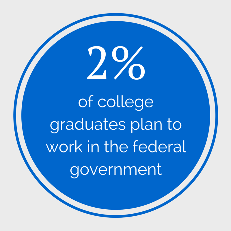 Data source: US Chamber of Commerce Foundation 2012
