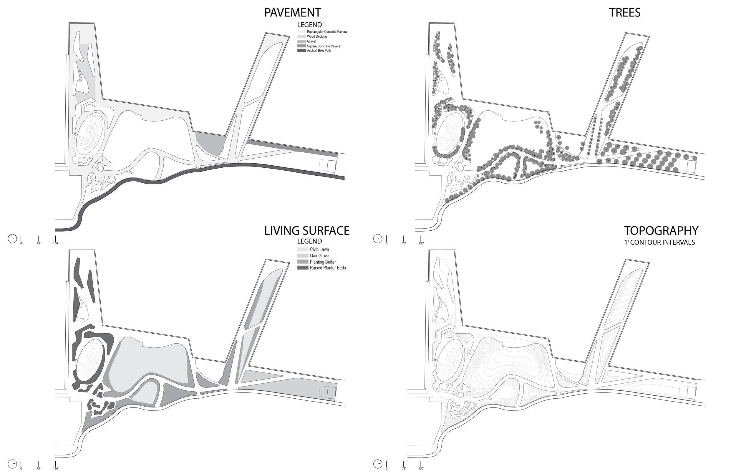 DIAGRAMS OF PARK ELEMENTS