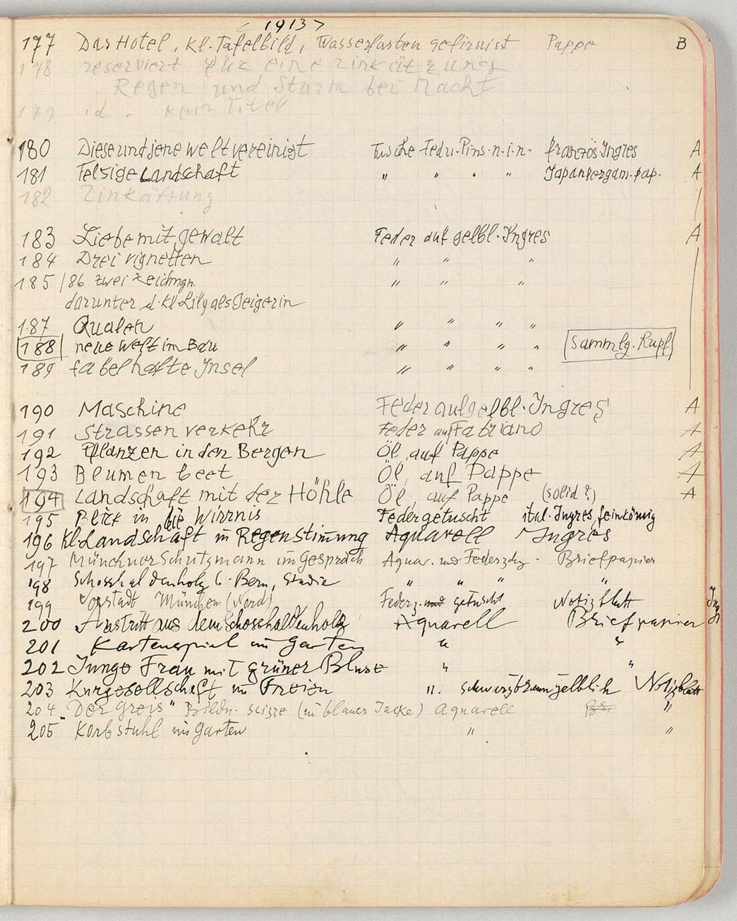Abb.16 Paul Klee, Œuvre-Katalog 1883-1917, 1913, 177-205 [S. 79], Zentrum Paul Klee, Bern ©Zentrum Paul Klee, Bern, Bildarchiv