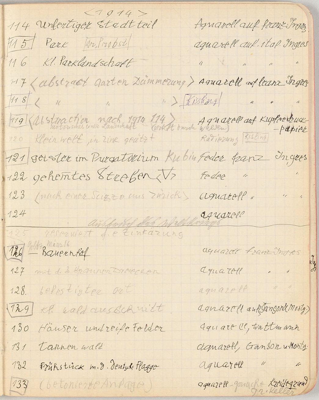 Abb.27 Paul Klee, Œuvre-Katalog 1883-1917, 1914, 114-133 [S. 89], Zentrum Paul Klee, Bern © Zentrum Paul Klee, Bern, Bildarchiv