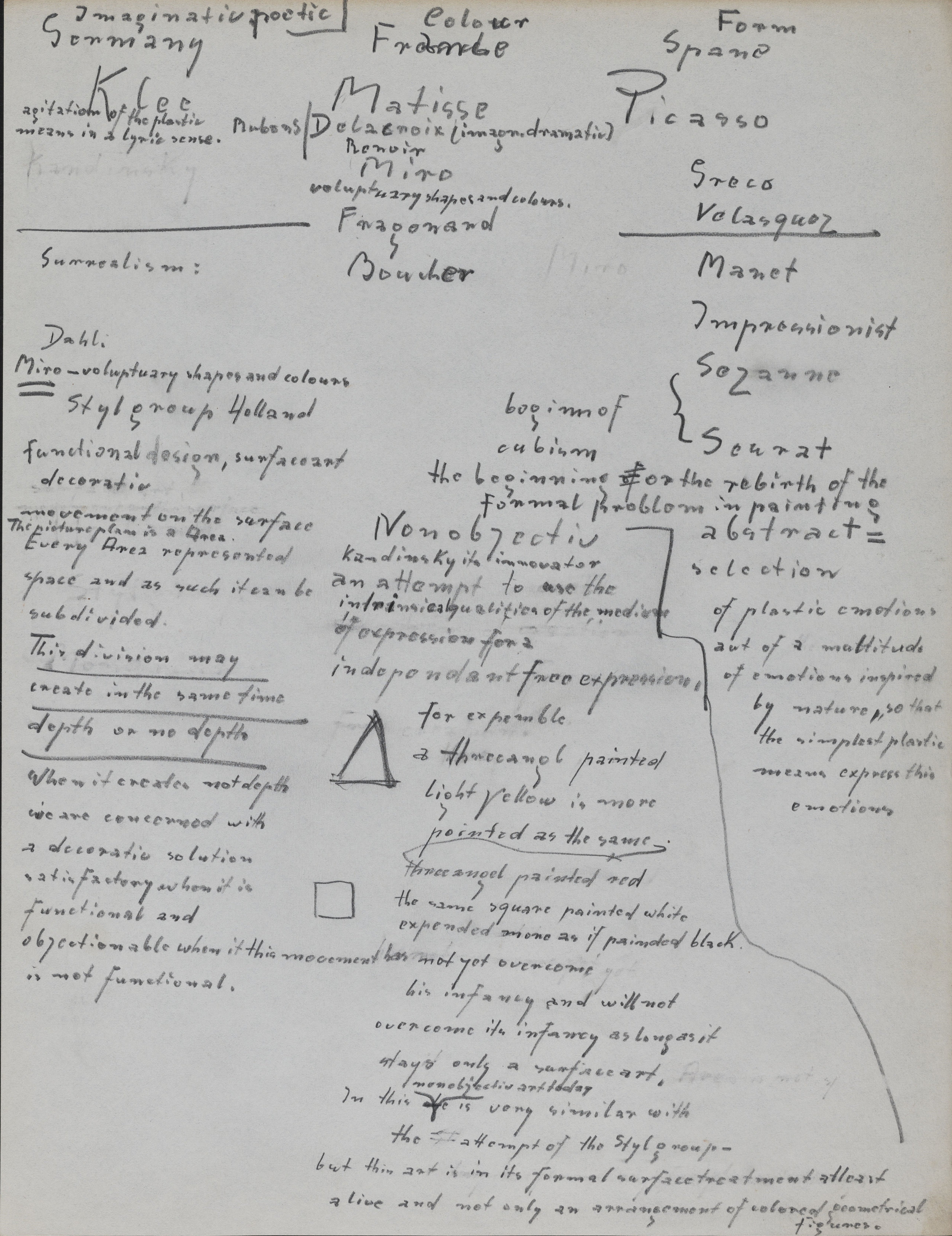 Abb. 1 Hans Hofmann, Provincetown Lectures manuscript »Laws of the Picture Plane« and »Tensions«, S. 34, Hans Hofmann papers, [circa 1904]-2011, bulk 1945-2000. Archives of American Art, Smithsonian Institution, ©Artists Rights Society (ARS)