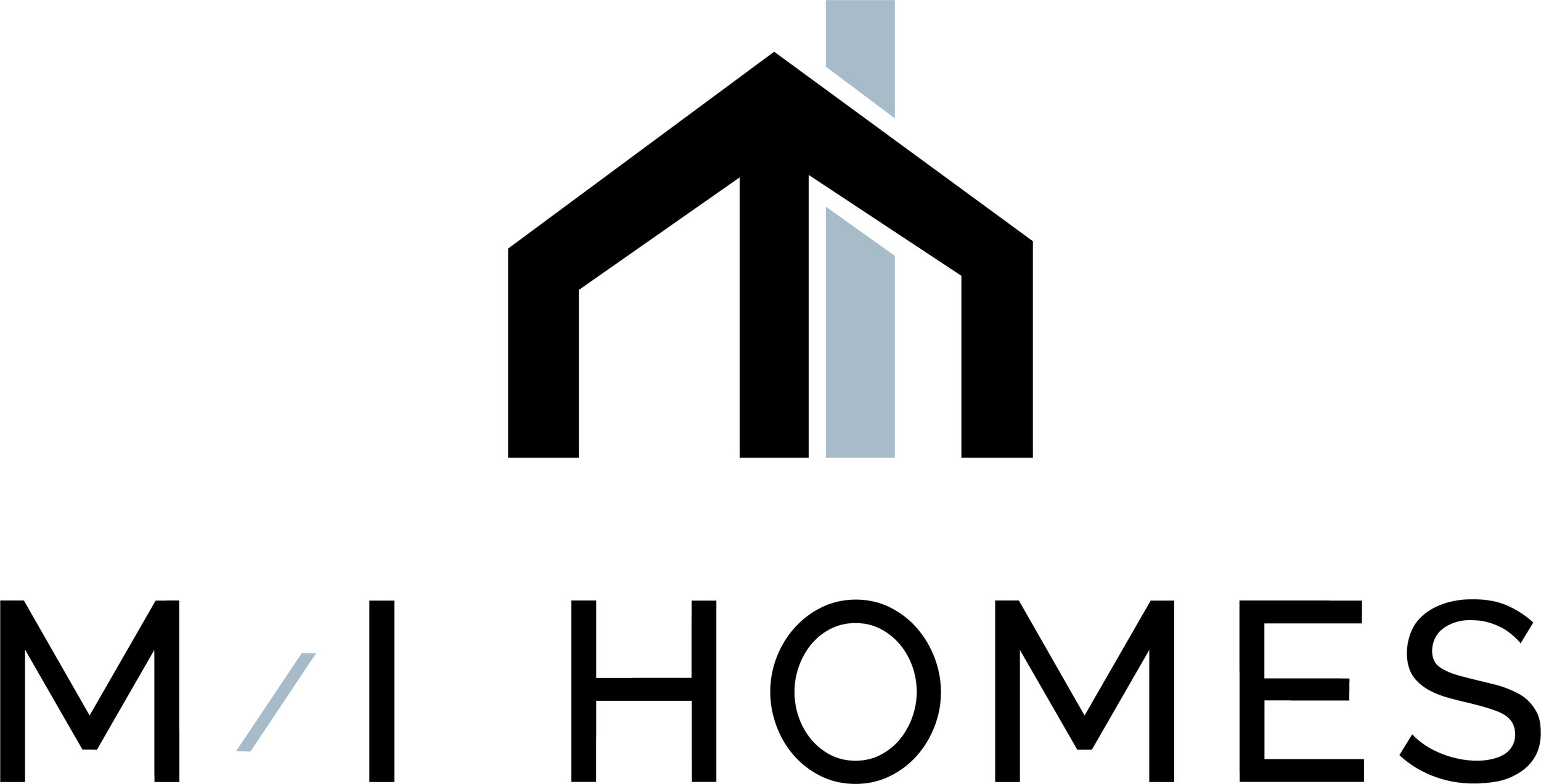 MI Homes Logo 5435 2017.jpg
