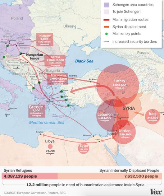 Map of Syrian Refugee migration. Source .
