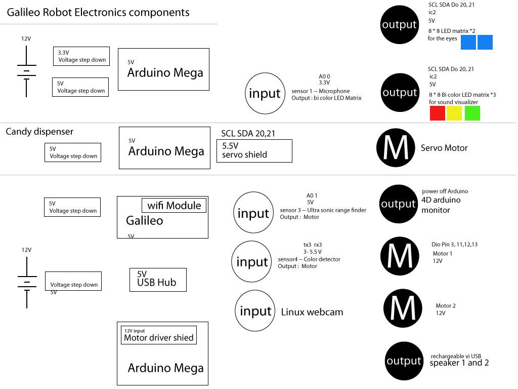 GalileoRobotIntel-simplified.jpg