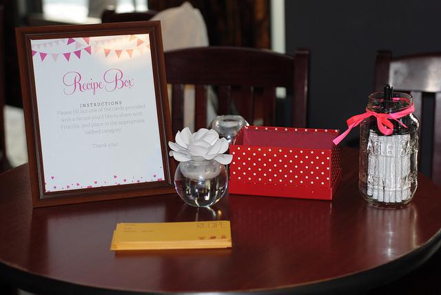 Priscilla's Bridal Shower Recipe Box