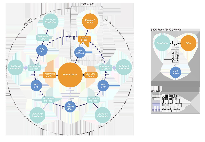 NEF_Loop_Diagram.png