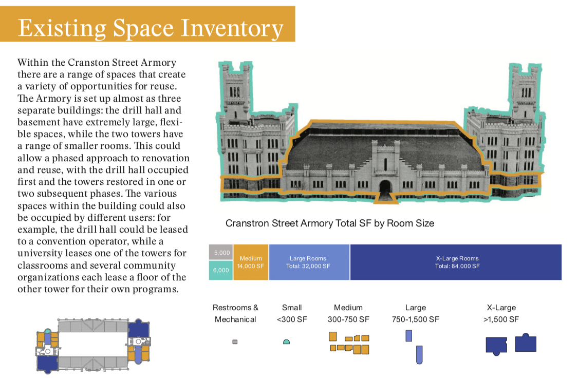 From the  Cranston Street Armory Reuse Study