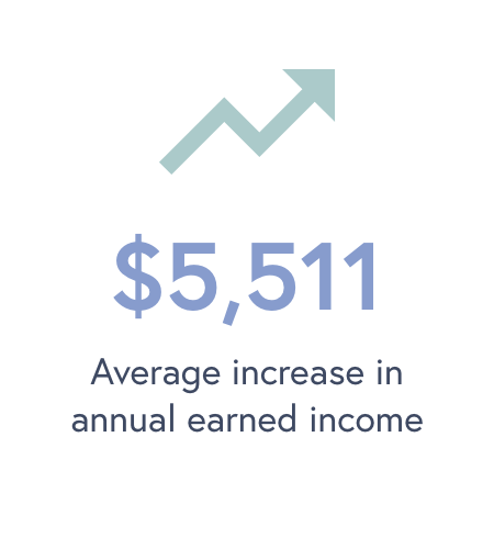 income@2x.png