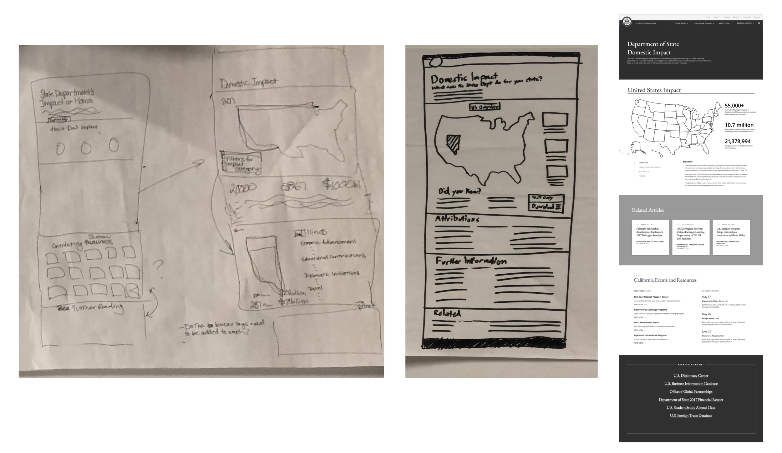 After early feedback, I refined the team's sketched out concepts into our initial wireframes.