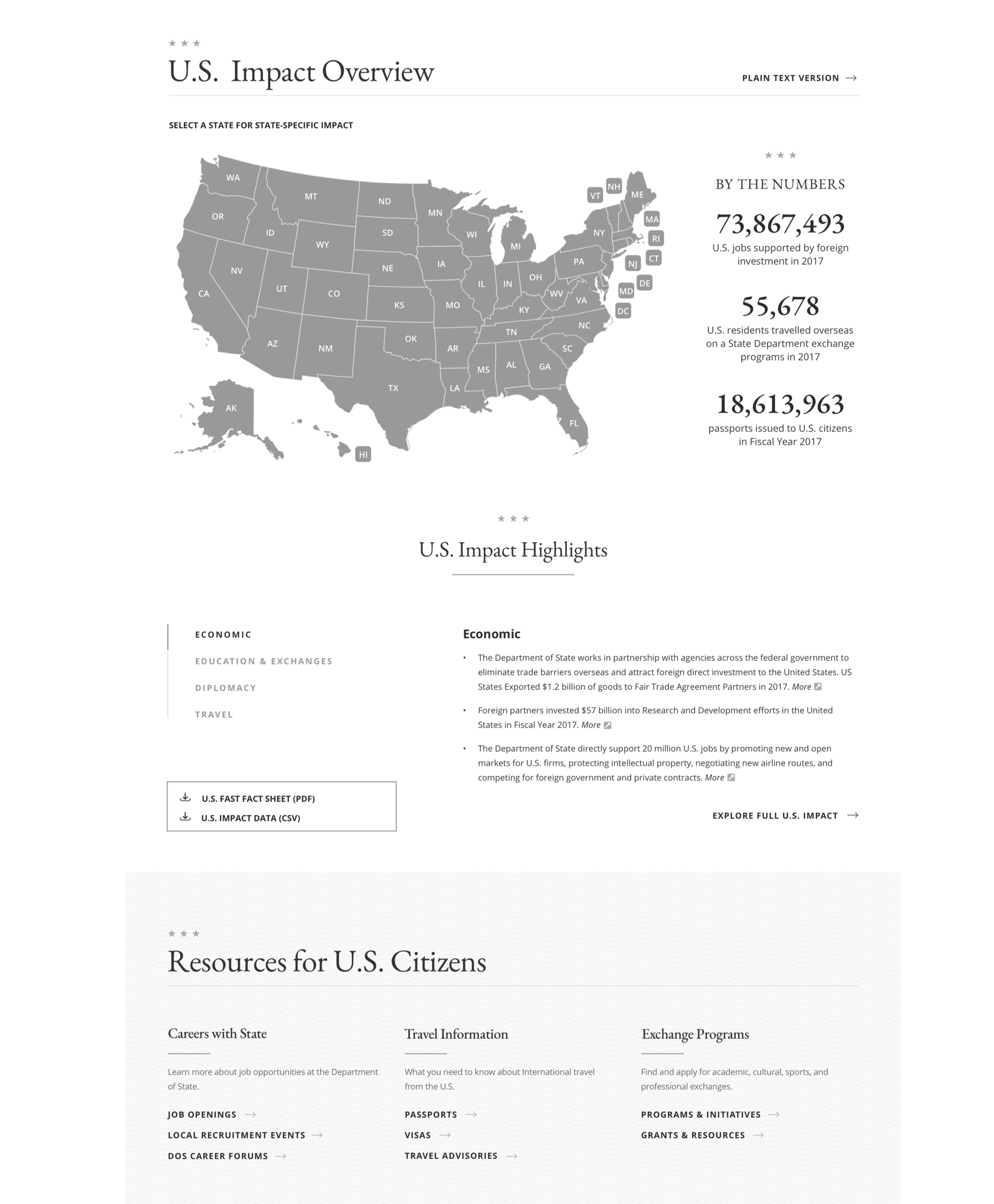 Wireframe for the new Domestic Impact Map and citizen resources list.
