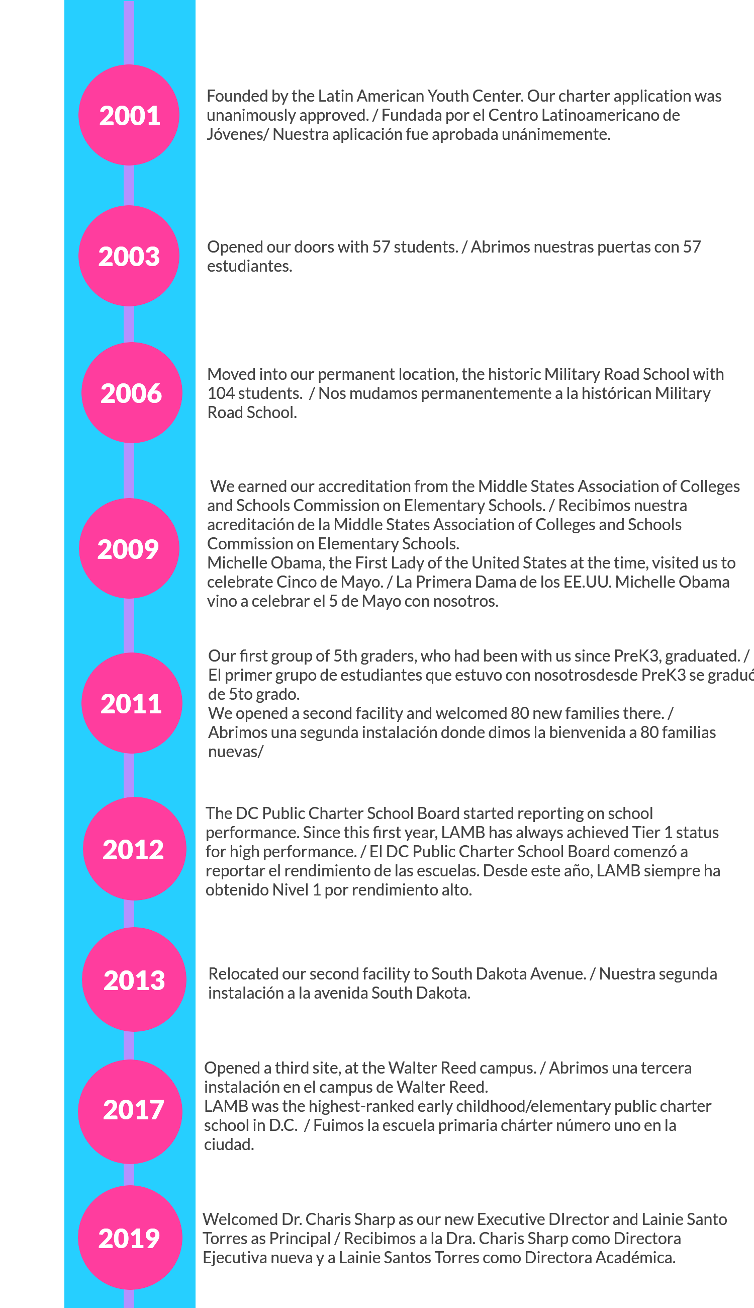 LAMB History (5).png