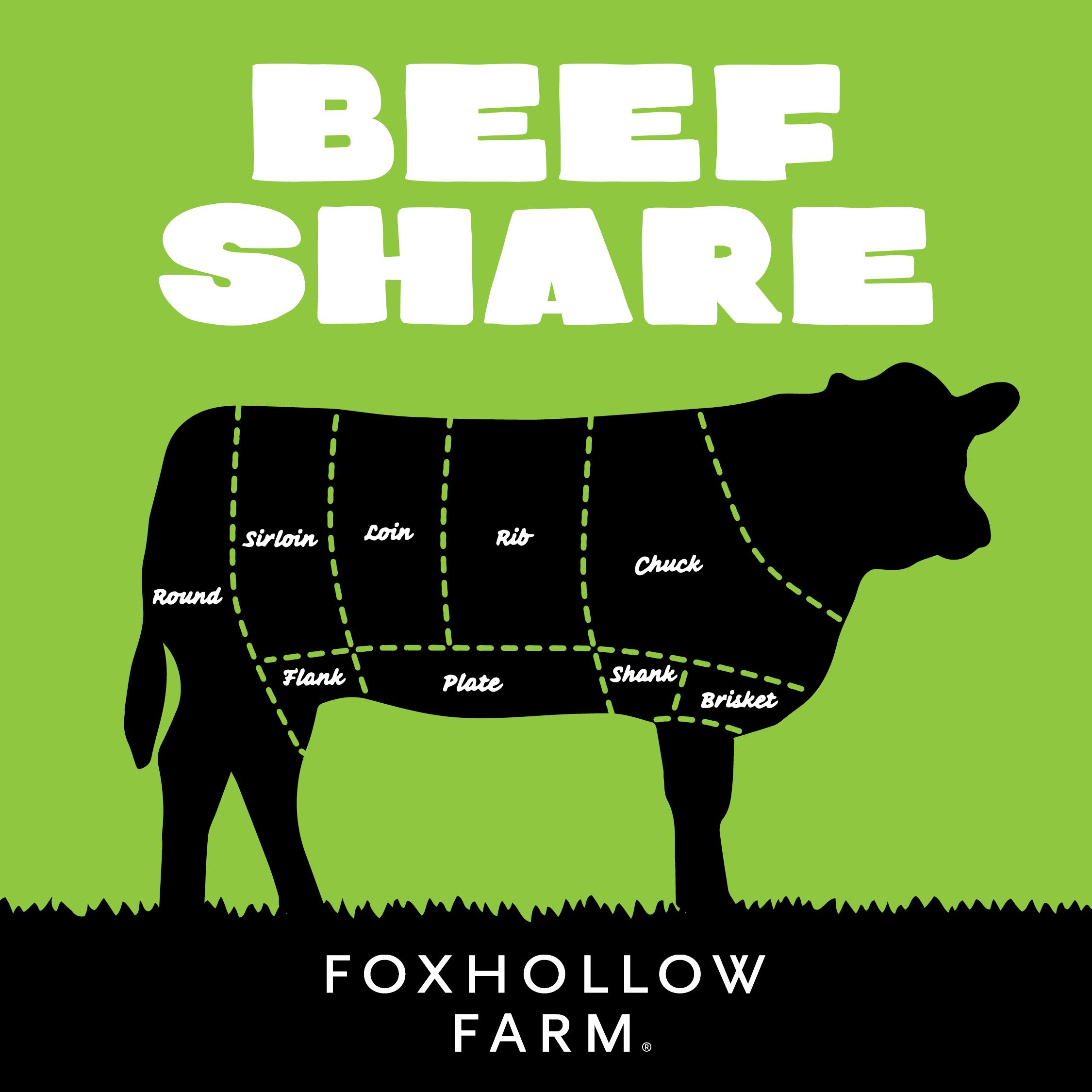 Beef Share