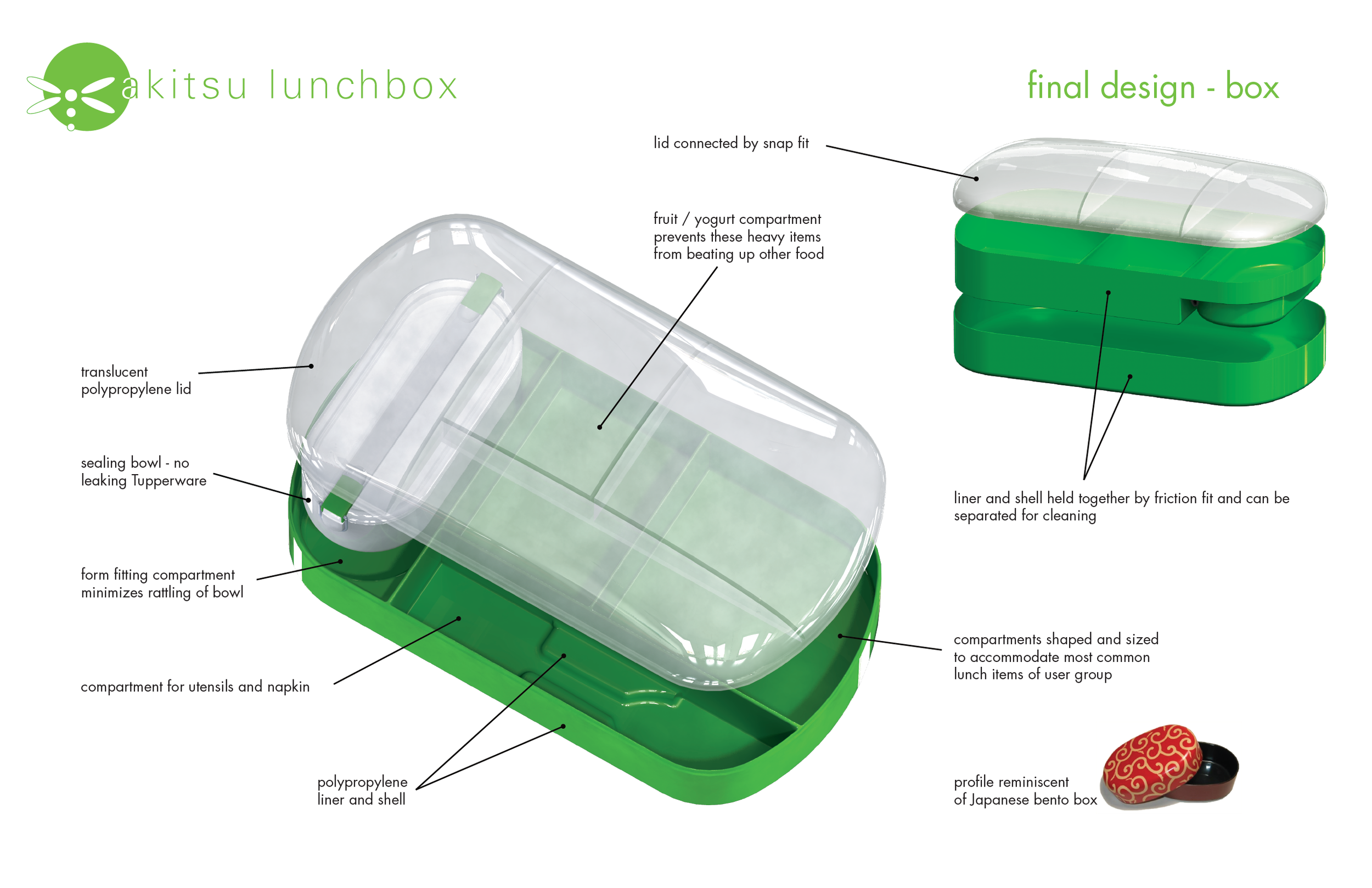 lunchbox-05.png