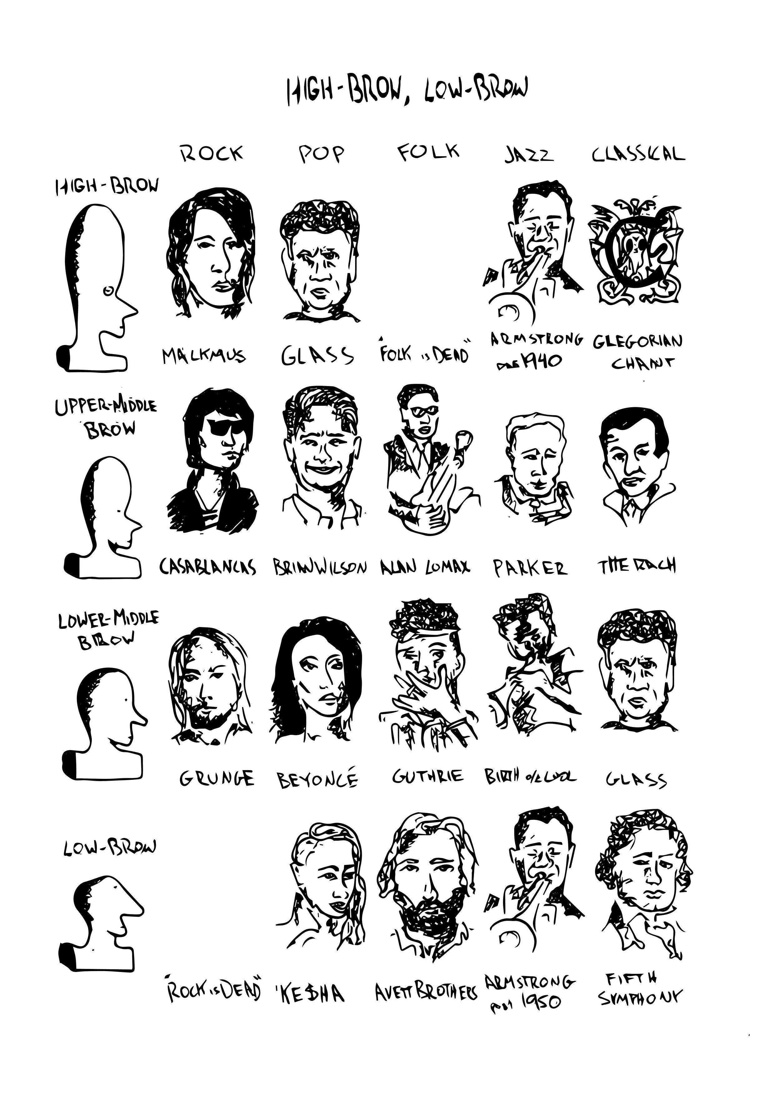 Image (mostly satirical) by Jeevan Farias and G. Johnson