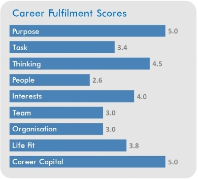 Career compatability.PNG