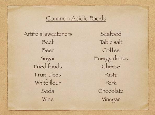 acidic-foods1.jpg