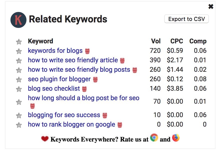 related keywords