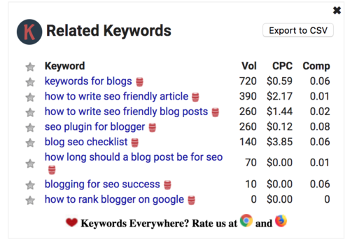 SEO for Authors: How to Optimize Blog Posts — Jamie Steidle