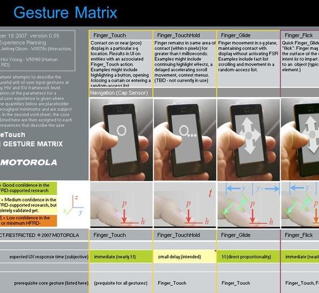 Touch_Gesture_Matrix.JPG