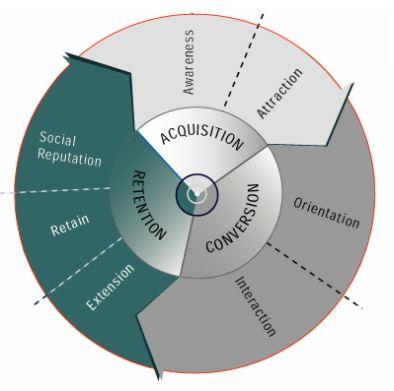 Customer Experience continuum.JPG