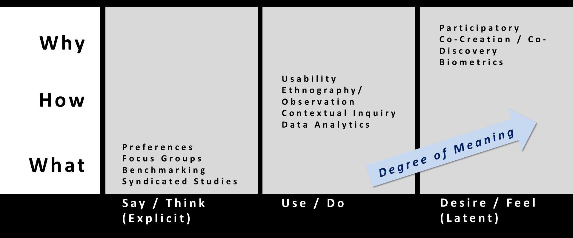 Research_Types_1.JPG