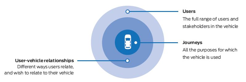 Vehicle_ecosystem.JPG