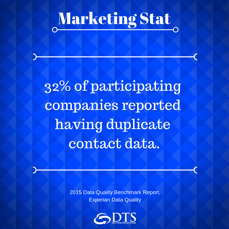 Marketing Stat (DQ) #2.png