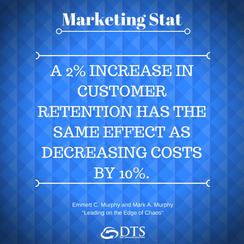 Marketing Stat (Churn) #2.png