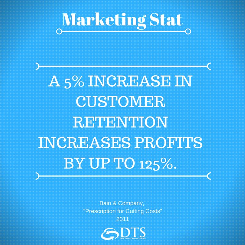 Marketing Stat (V.L%2FI).png