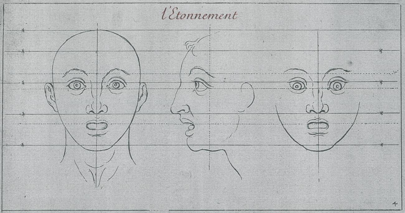 Sébastien Le Clerc, Caractères des passions, gravés sur les desseins de l'illustre Mons. Le Brun