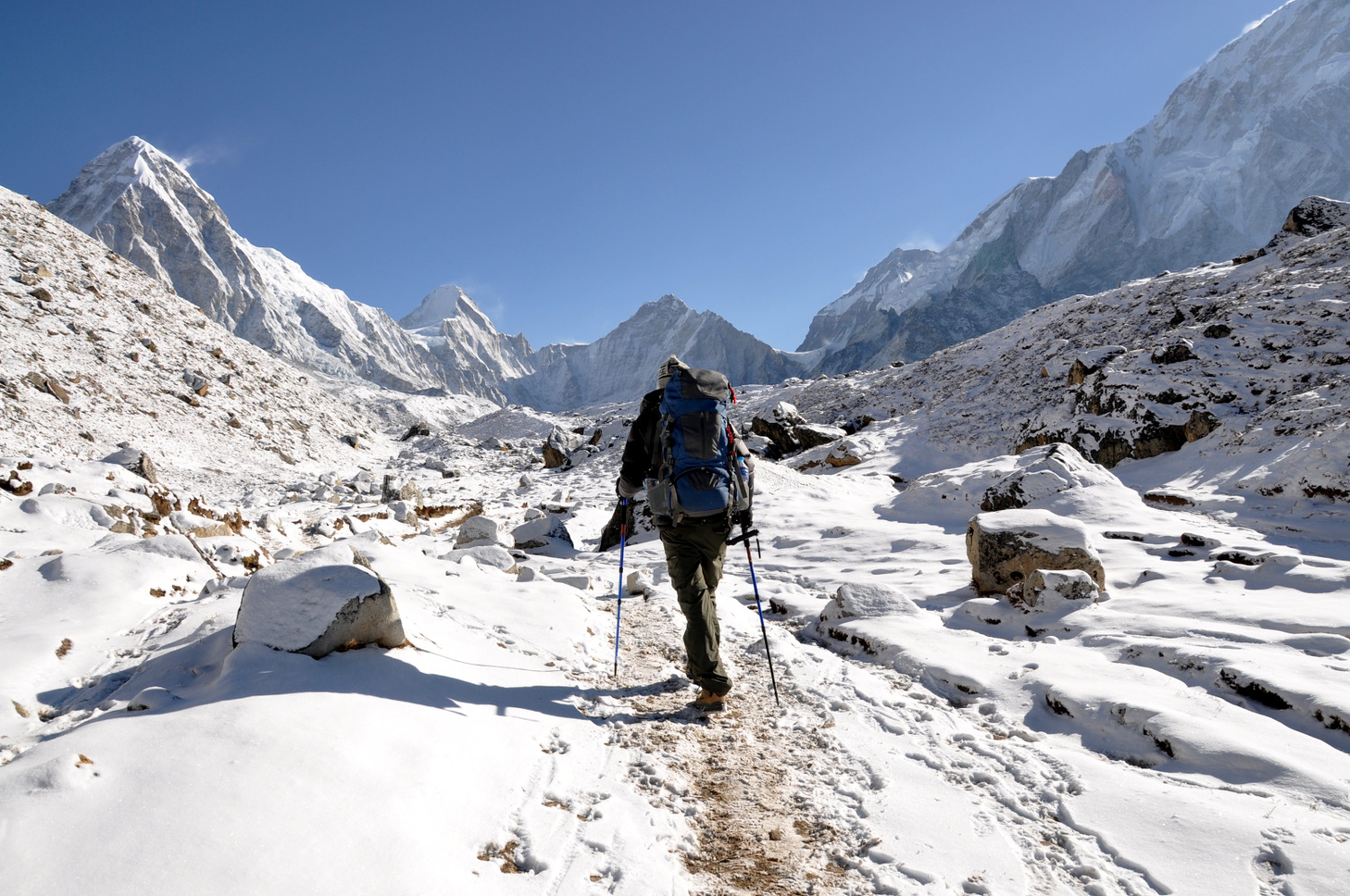 Gear Complete Everest Base Camp Packing List