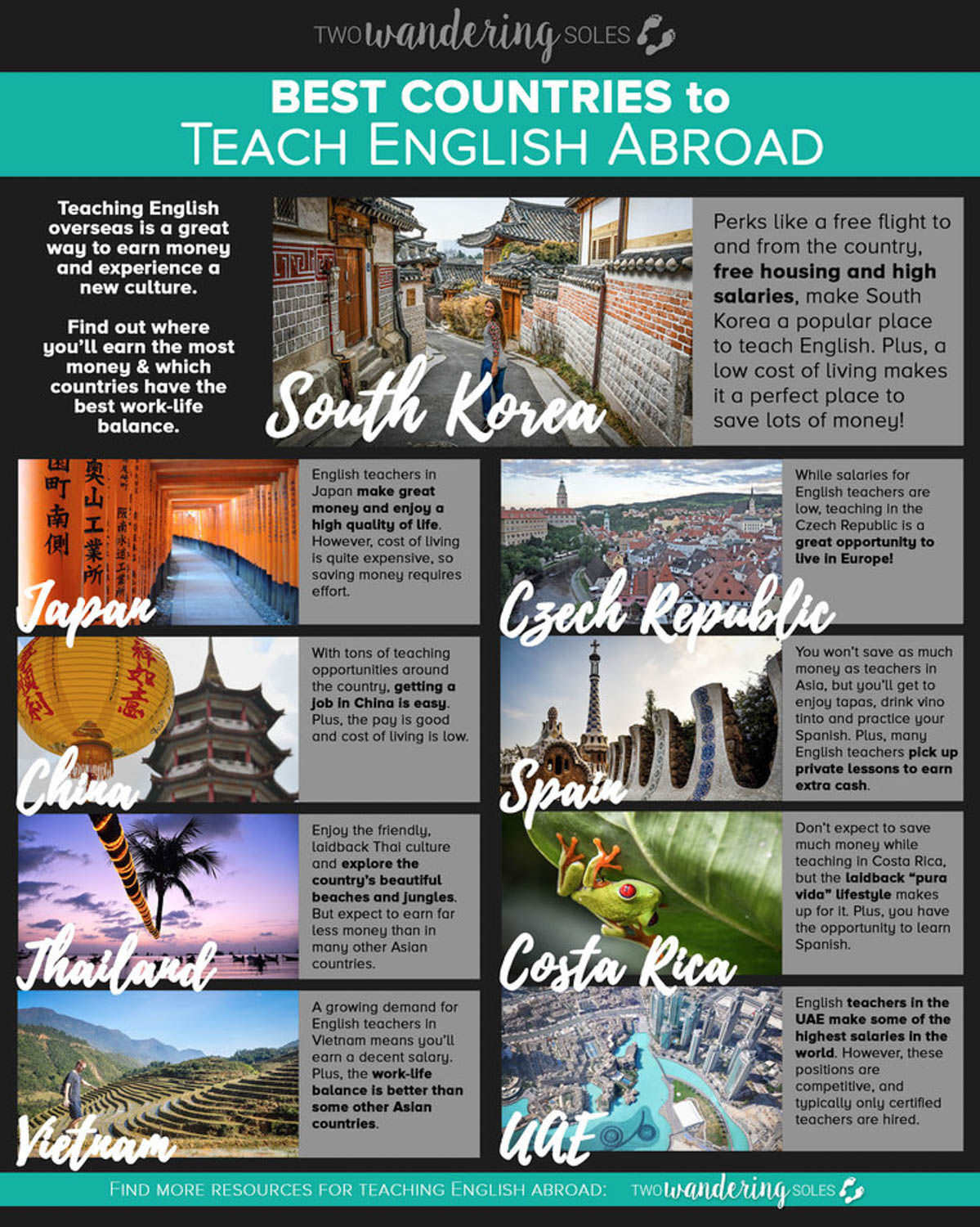 10 Best Countries to Teach English Abroad Infographic