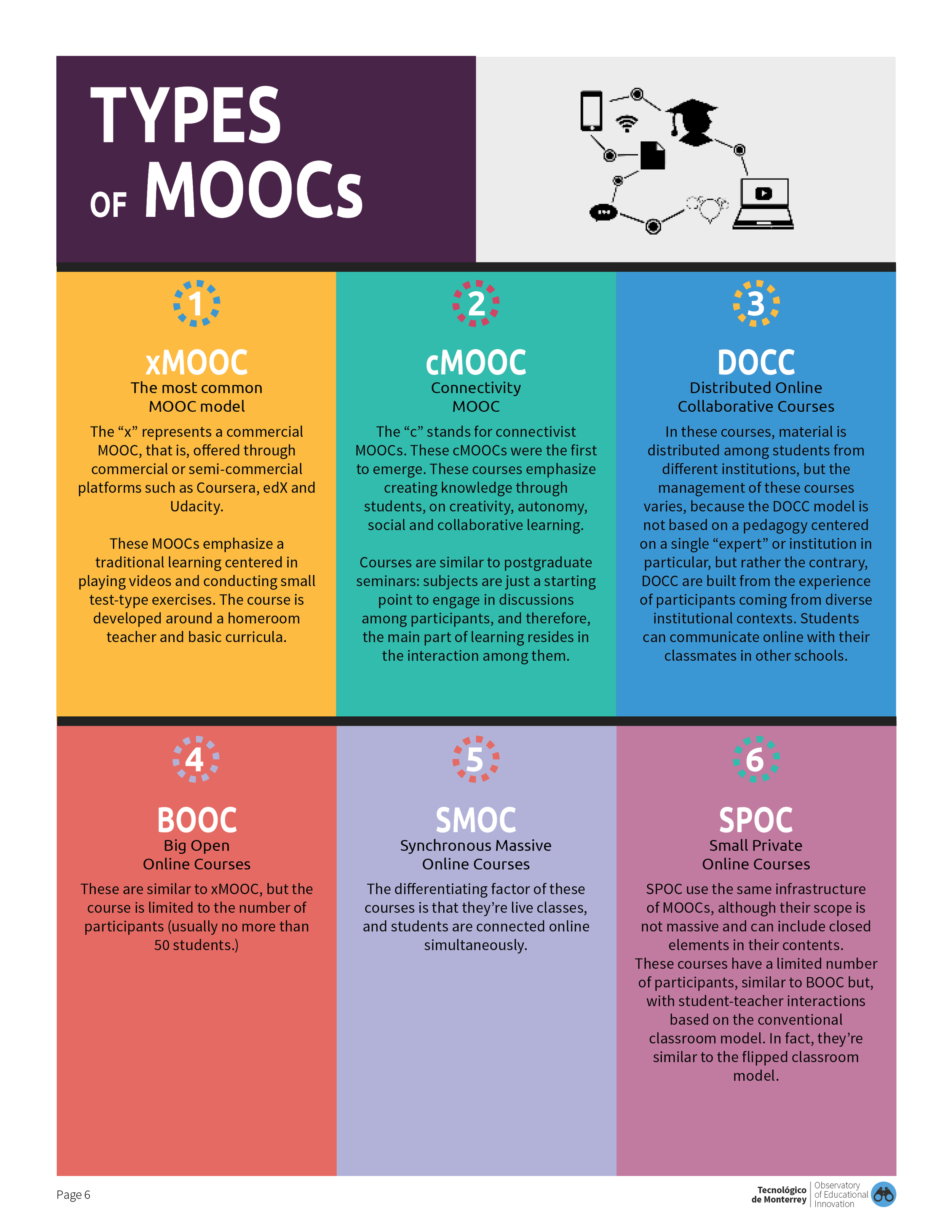 Edu Trends MOOC - Profesores (eng-print)6.png