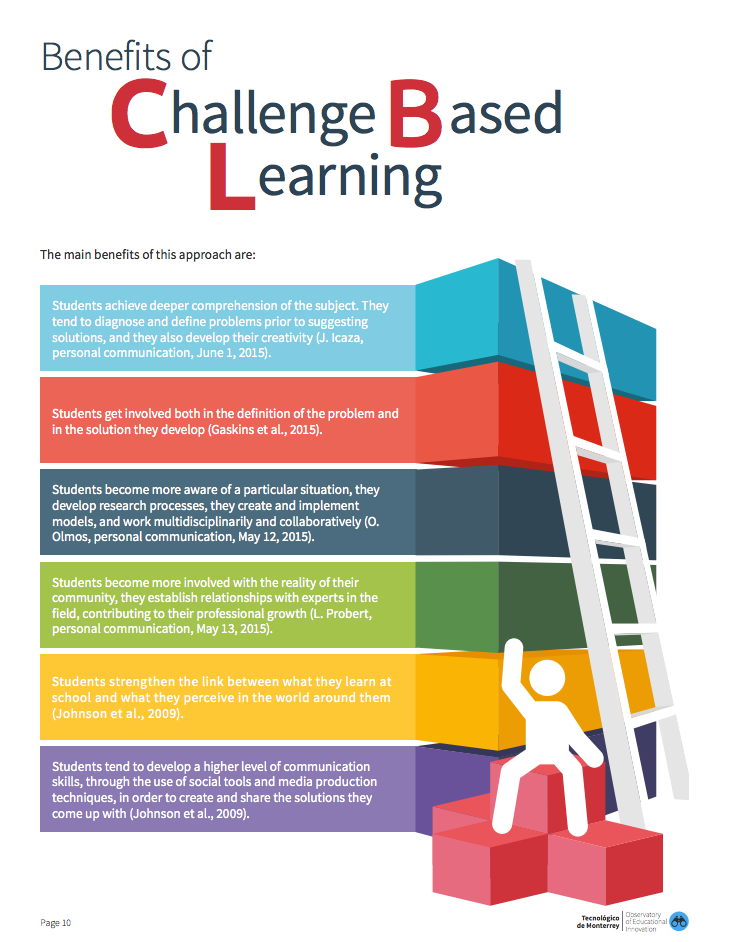 Challenge Based Learning Benefits