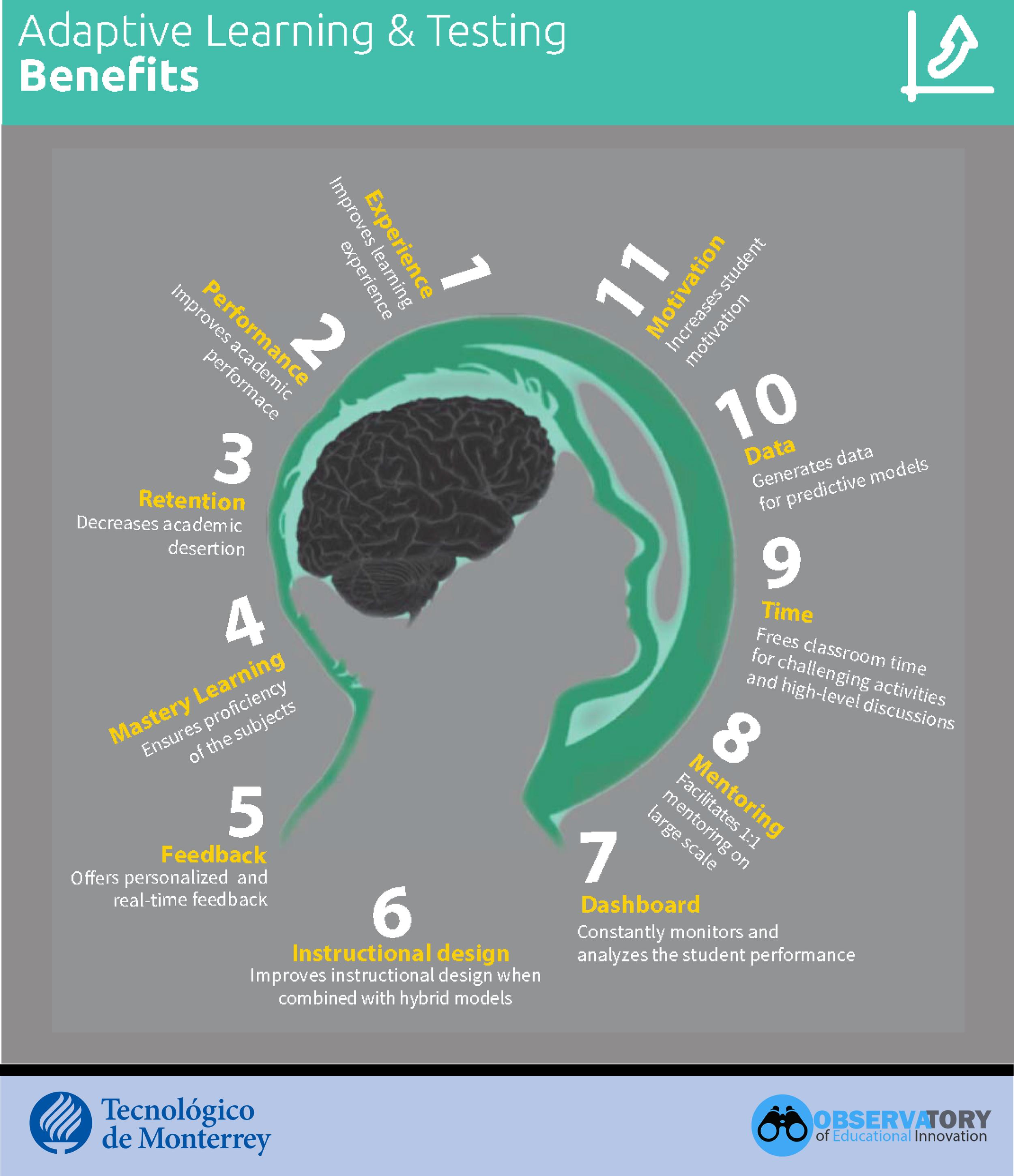 Adaptive Learning Benefits