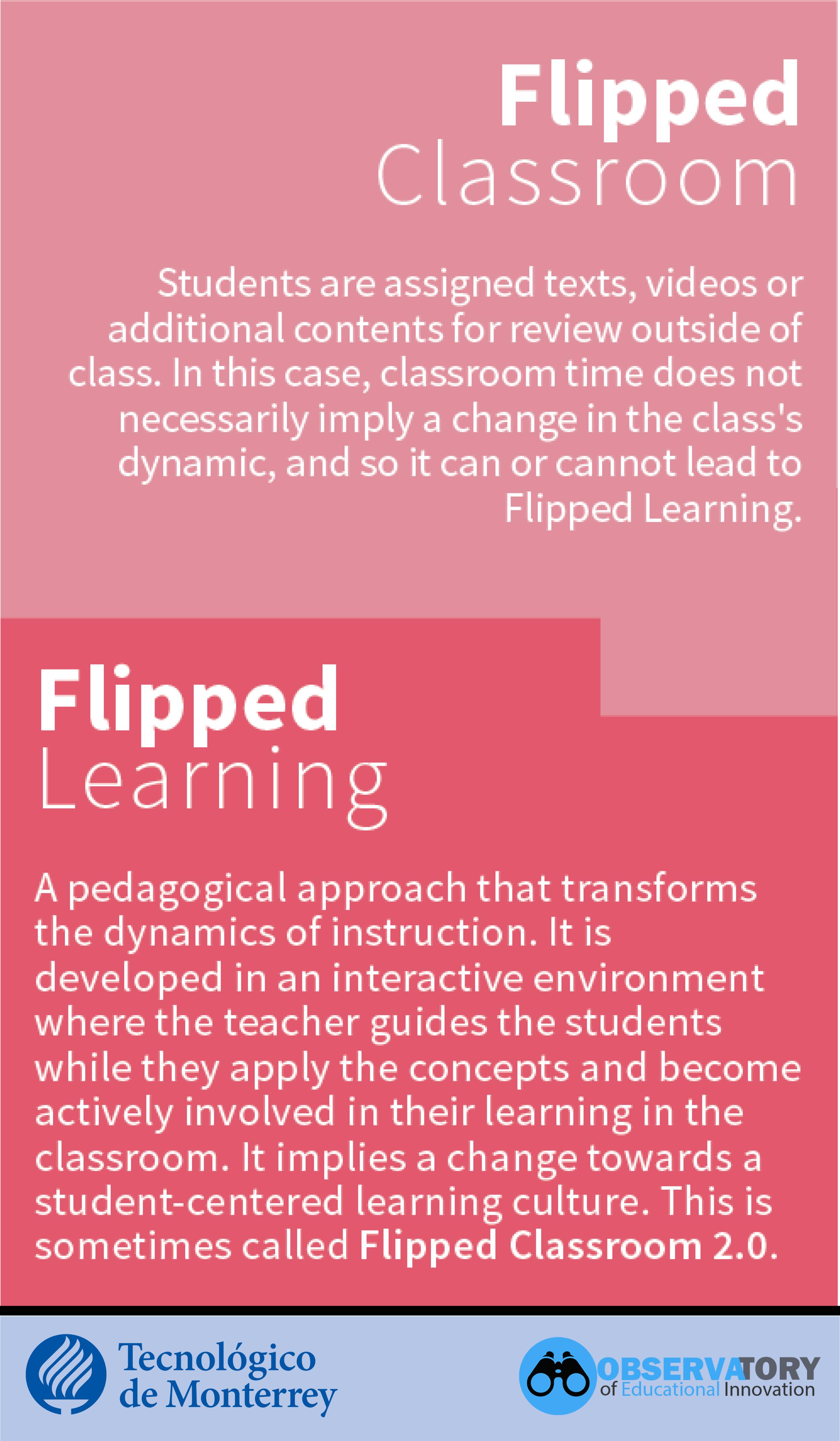 Flipped Classroom vs Flipped Learning