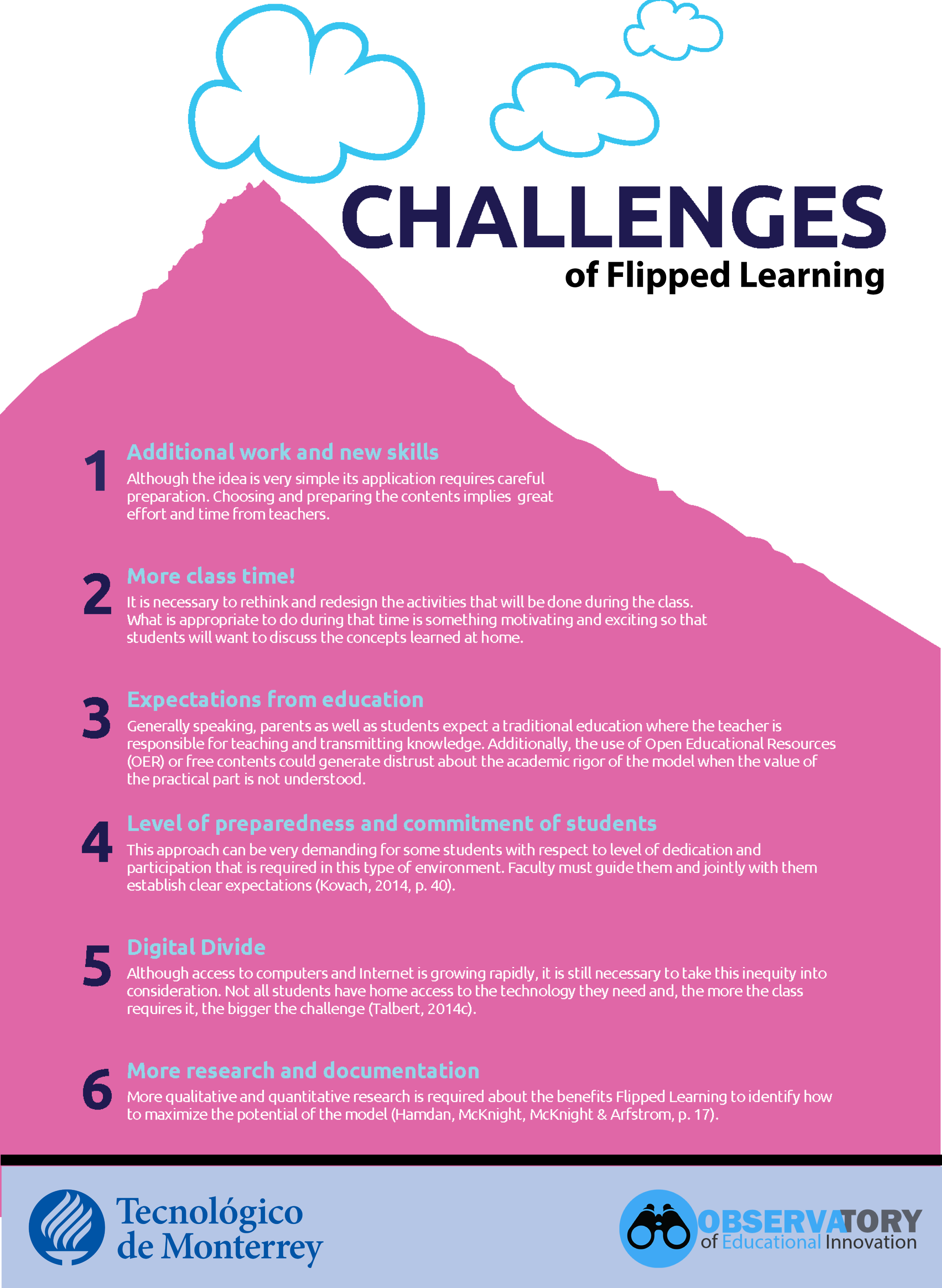 Flipped Learning Challenges