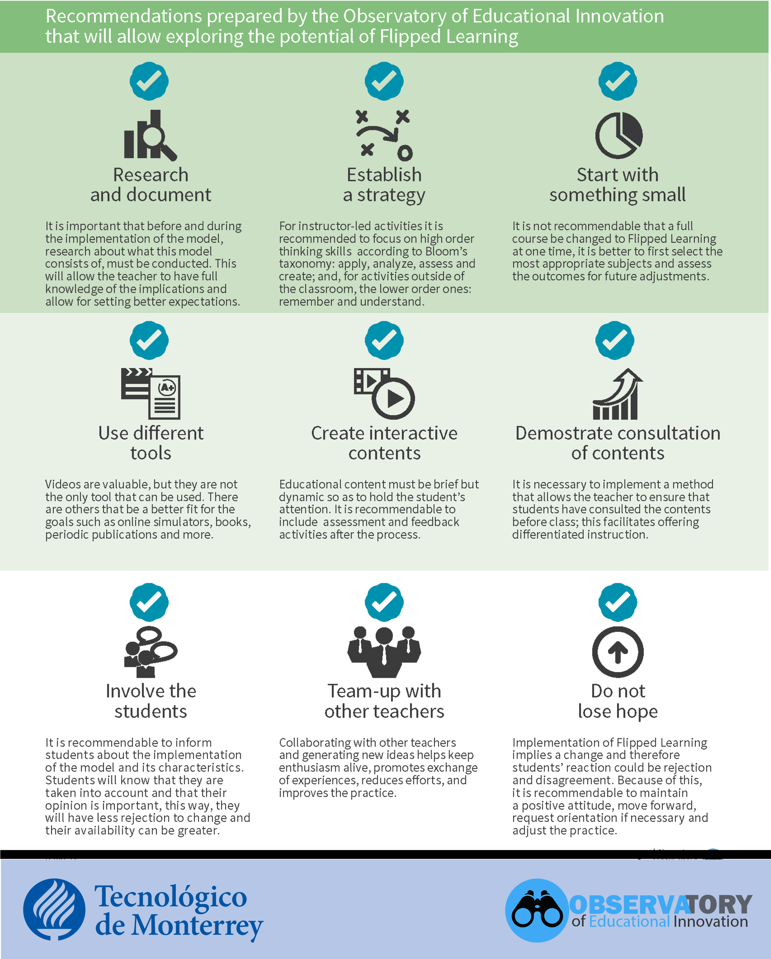 Flipped Learning Tips