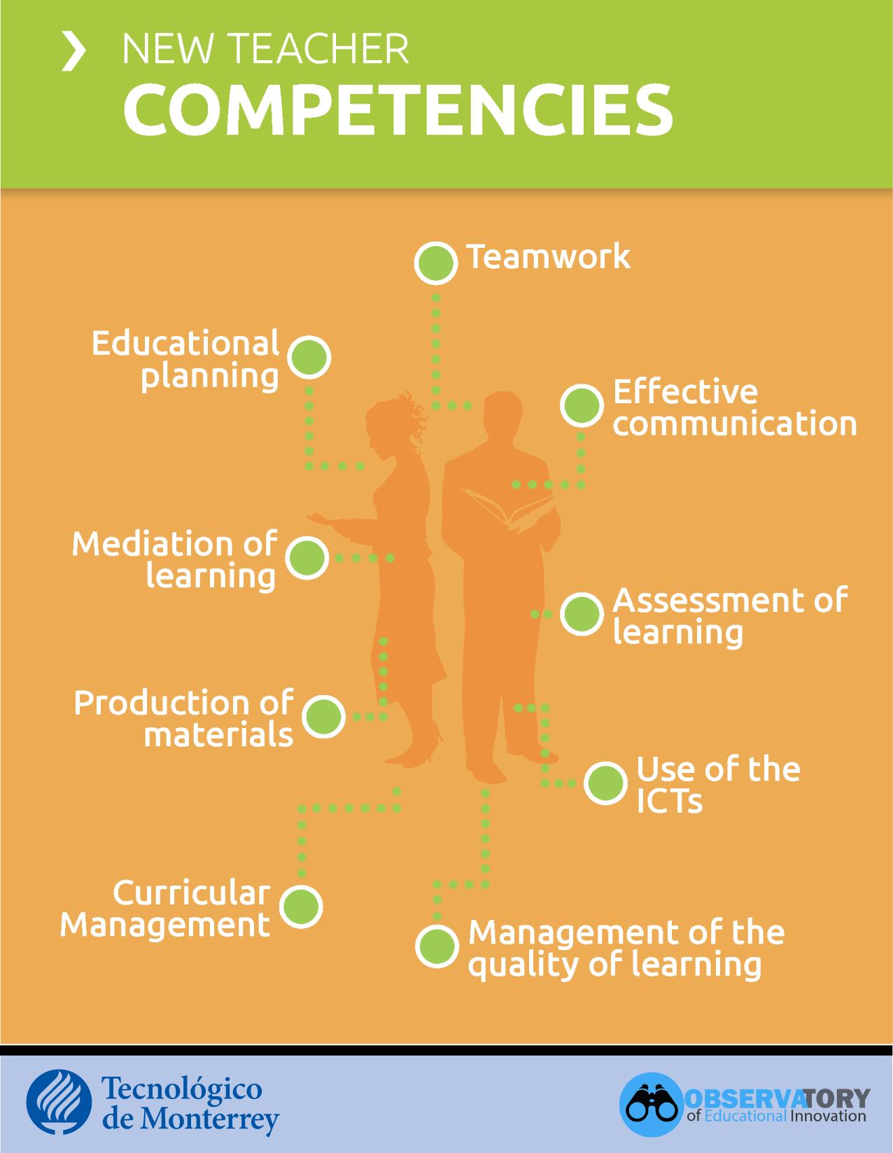 New Teacher Competencies