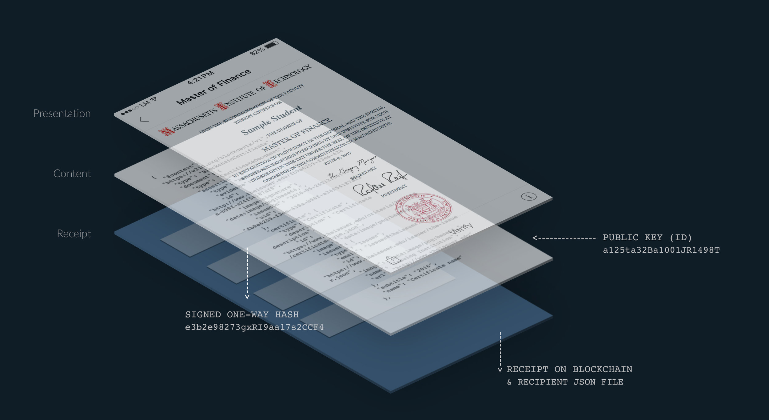 One of the key benefits for students is that they can prove to employers or other schools that they have an MIT diploma. The third party can verify the authenticity via a portal. - Image: MIT
