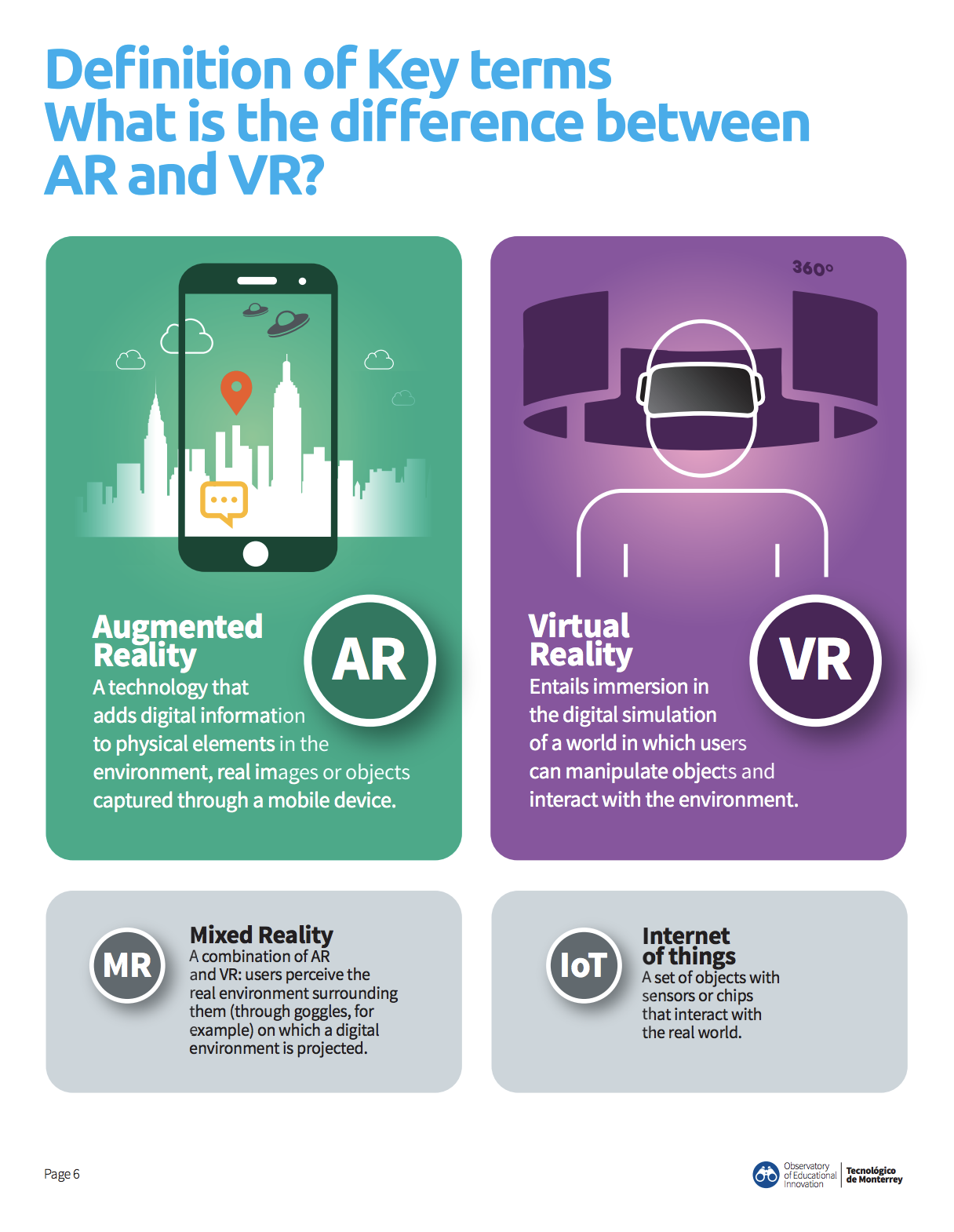 Edu Trends Augmented Reality and Virtual Reality