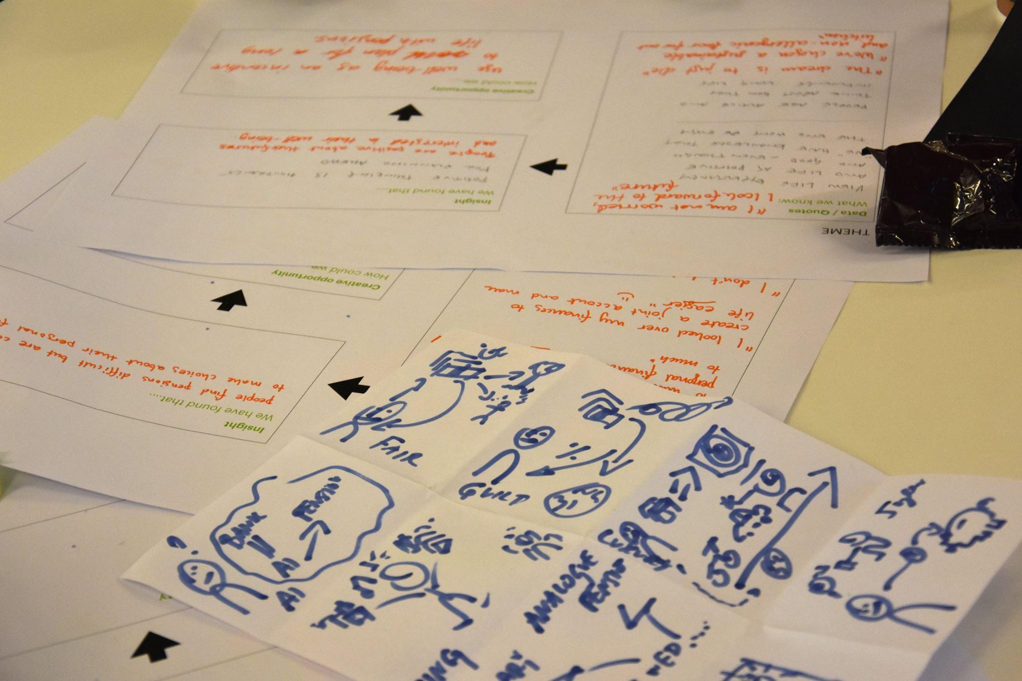 Workshop / Student Notes