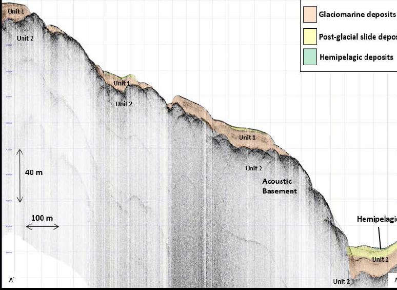 Figure 4 Shallow seismic vertical profile, showing sediment deposits on top of bedrock.