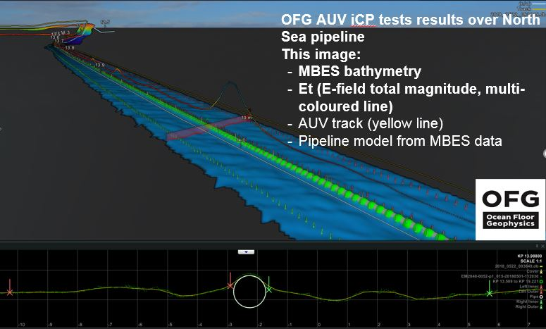 non contact AUV integrated Cathodic Protection (iCP) system - integrated pipeline model.JPG