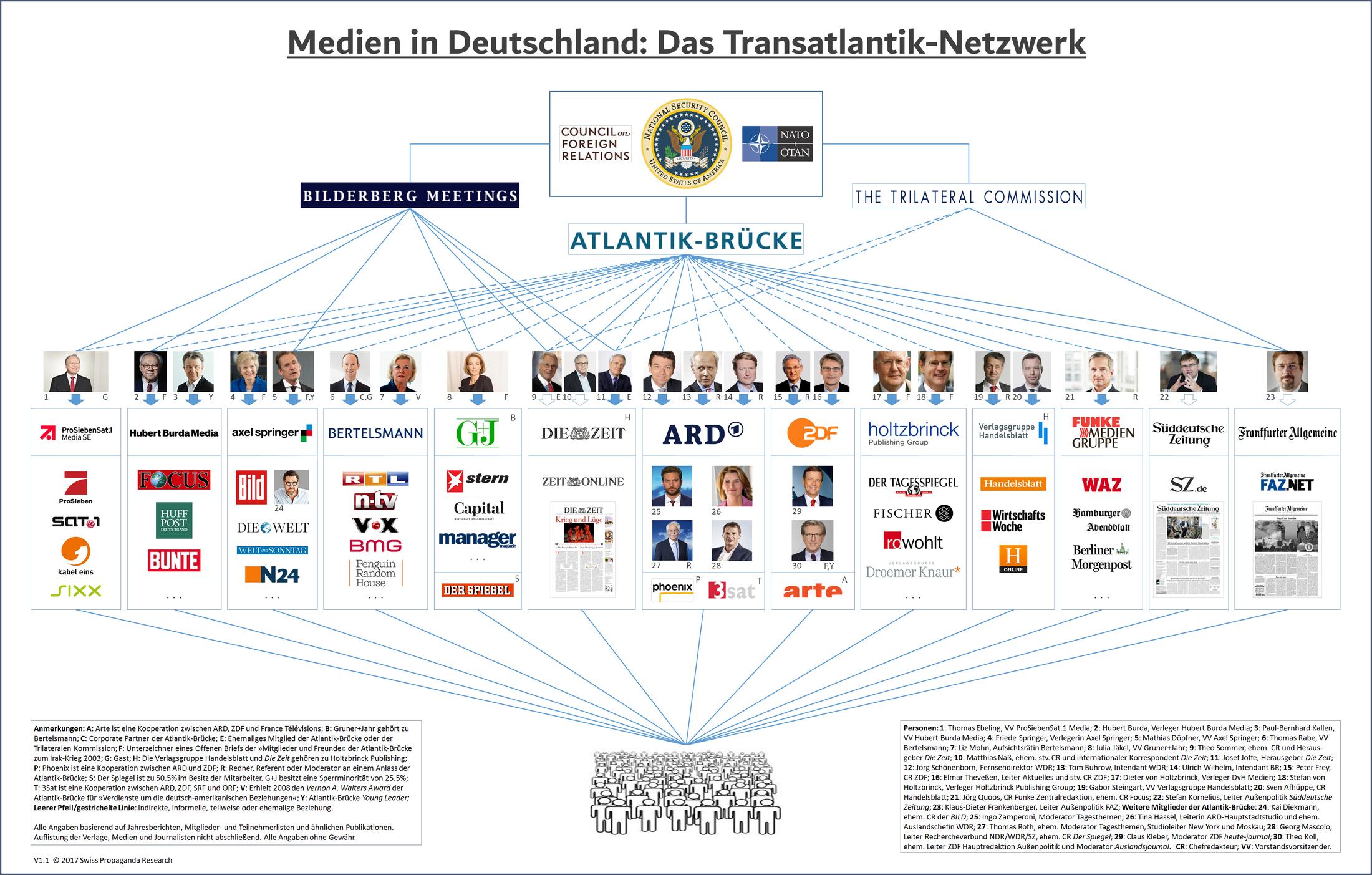 netzwerk-medien-deutschland-spr-mt.png
