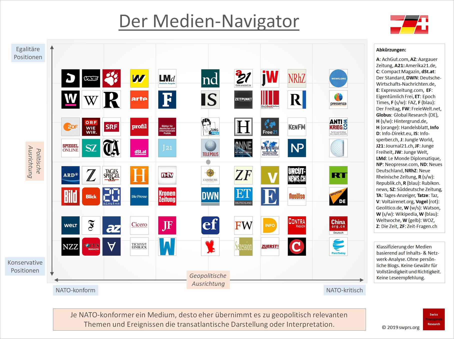 medien-navigator-2019.png