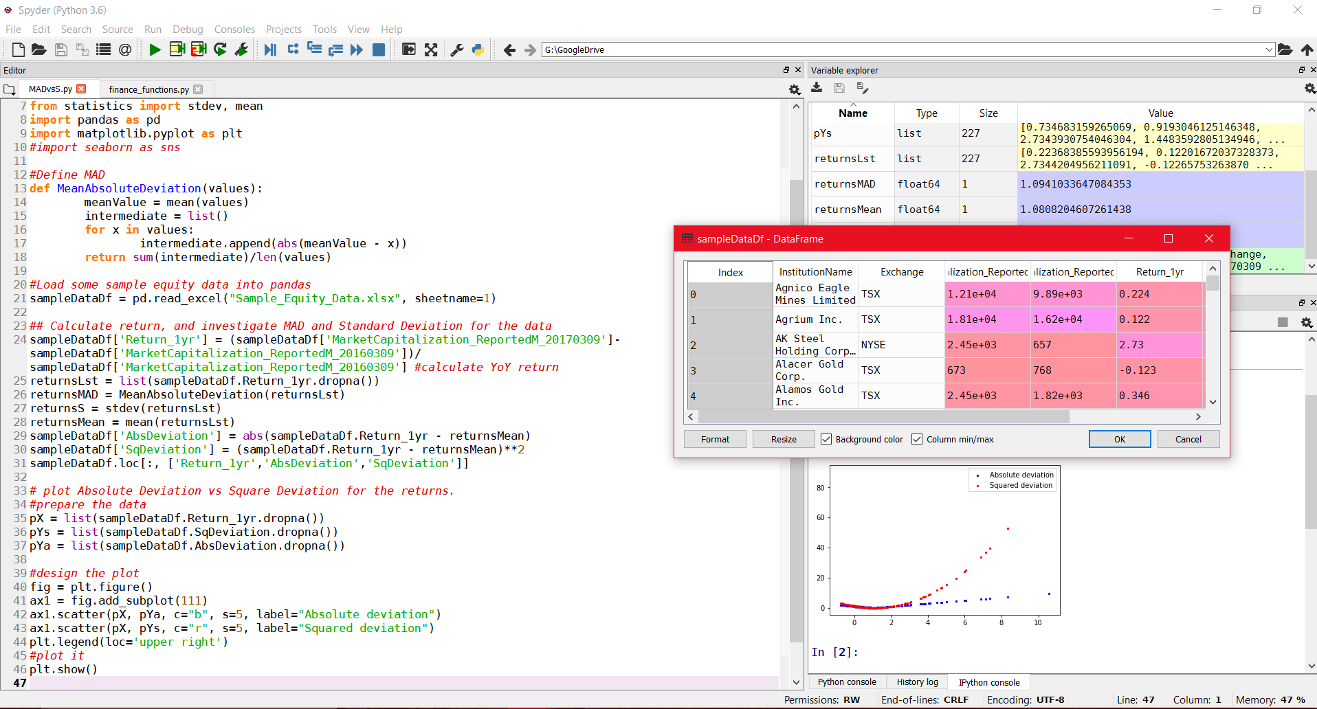 Screen grab of my Spyder workspace. The left hand side shows the complete script, with windows displaying variables and their values, data tables, interactive help, and in the bottom right corner, the IPython console, where graphs and outputs from operations are displayed.