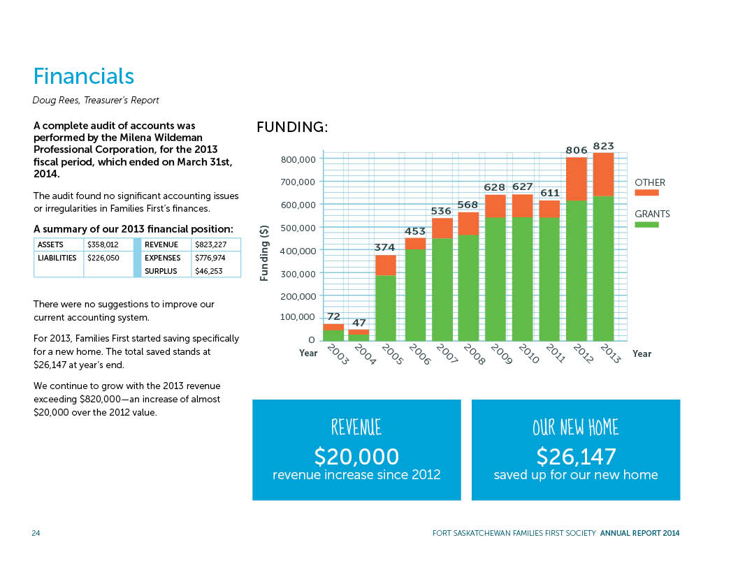 FFS_annual-report_interior_2014091724.jpg